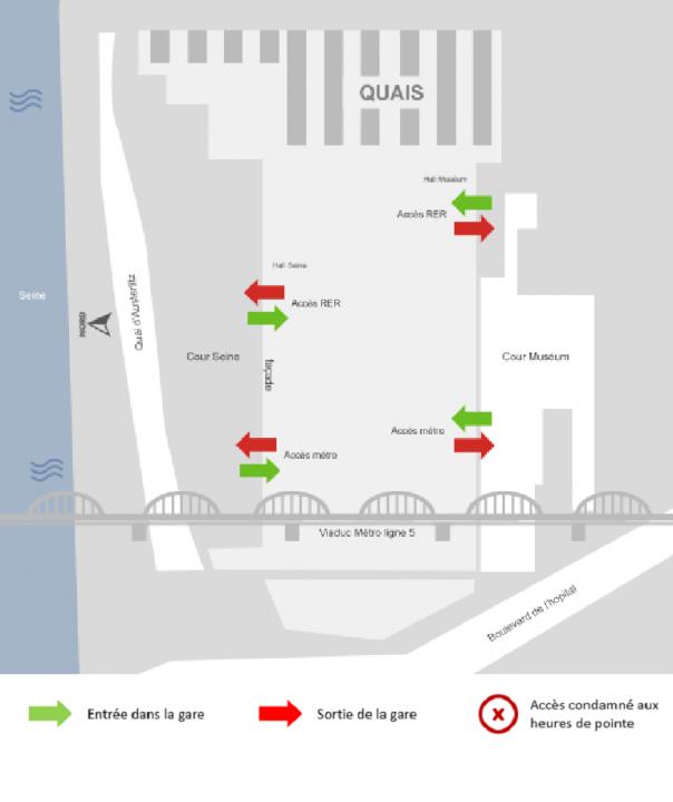Mesures sanitaires - accès à la gare de Paris Austerlitz