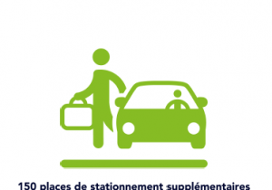 Agrandissement parking Montauban